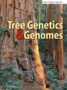 Cover Tree Genetics and Genomes